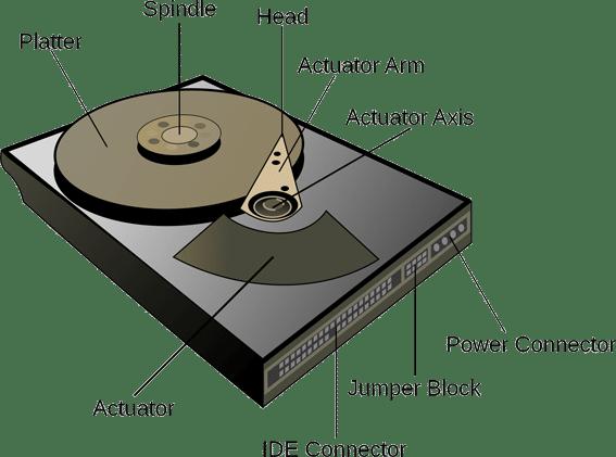 harddisk-part