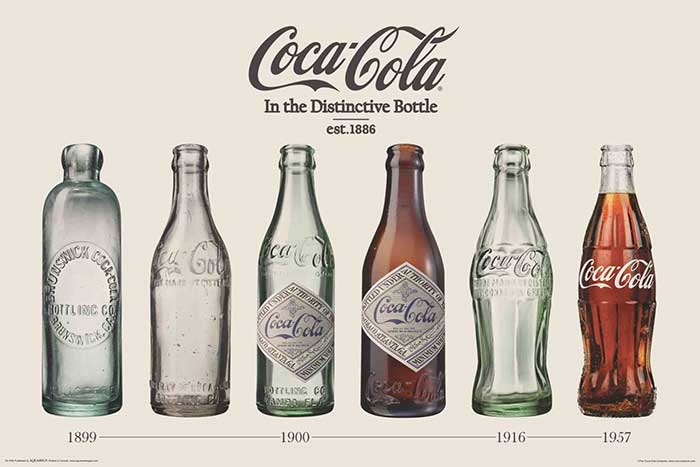Coca Cola Then And Now