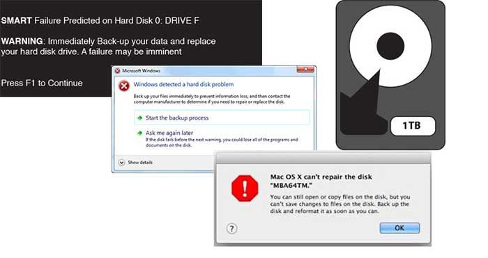 College Park Hard Drive Data Loss