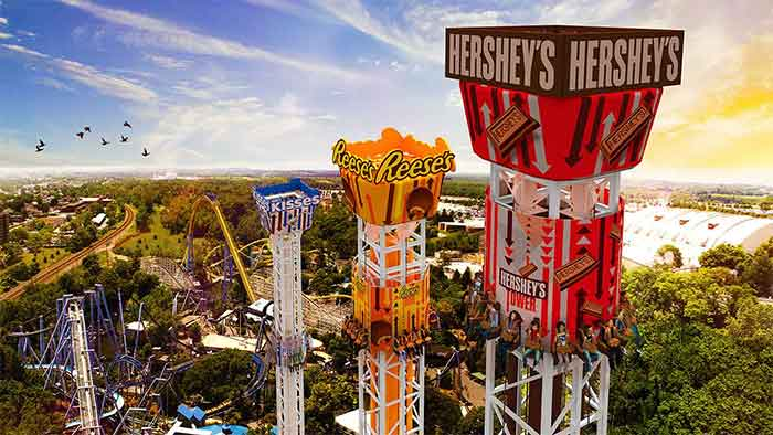 Hershey Park For Kids