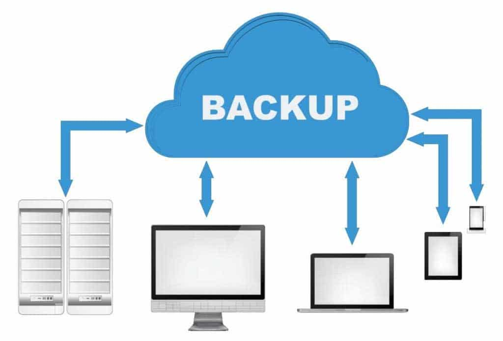 VMWare Data Recovery Emergency Recovery   TTR Data Recovery