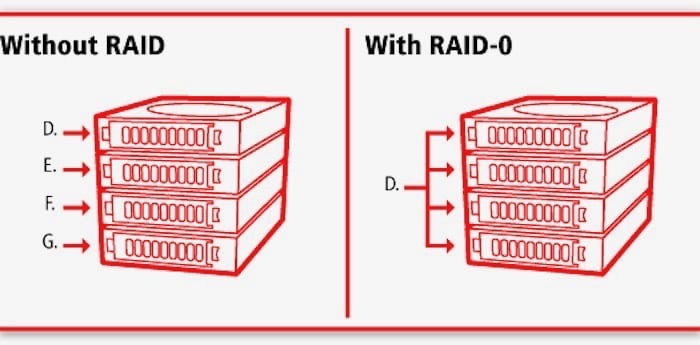 What Is Raid Rebuild | Ttr Data Recovery