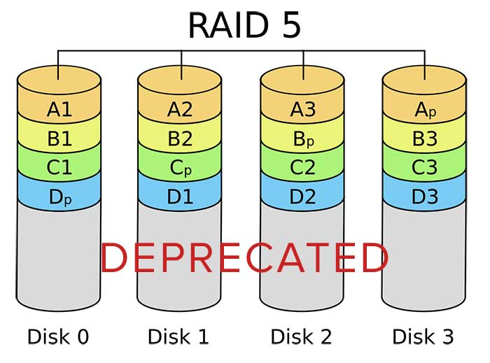 Why Is Raid 5 Deprecated | Ttr Data Recovery