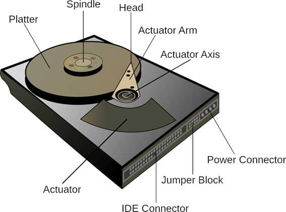 Parts of Hard Drive | TTR Data Recovery